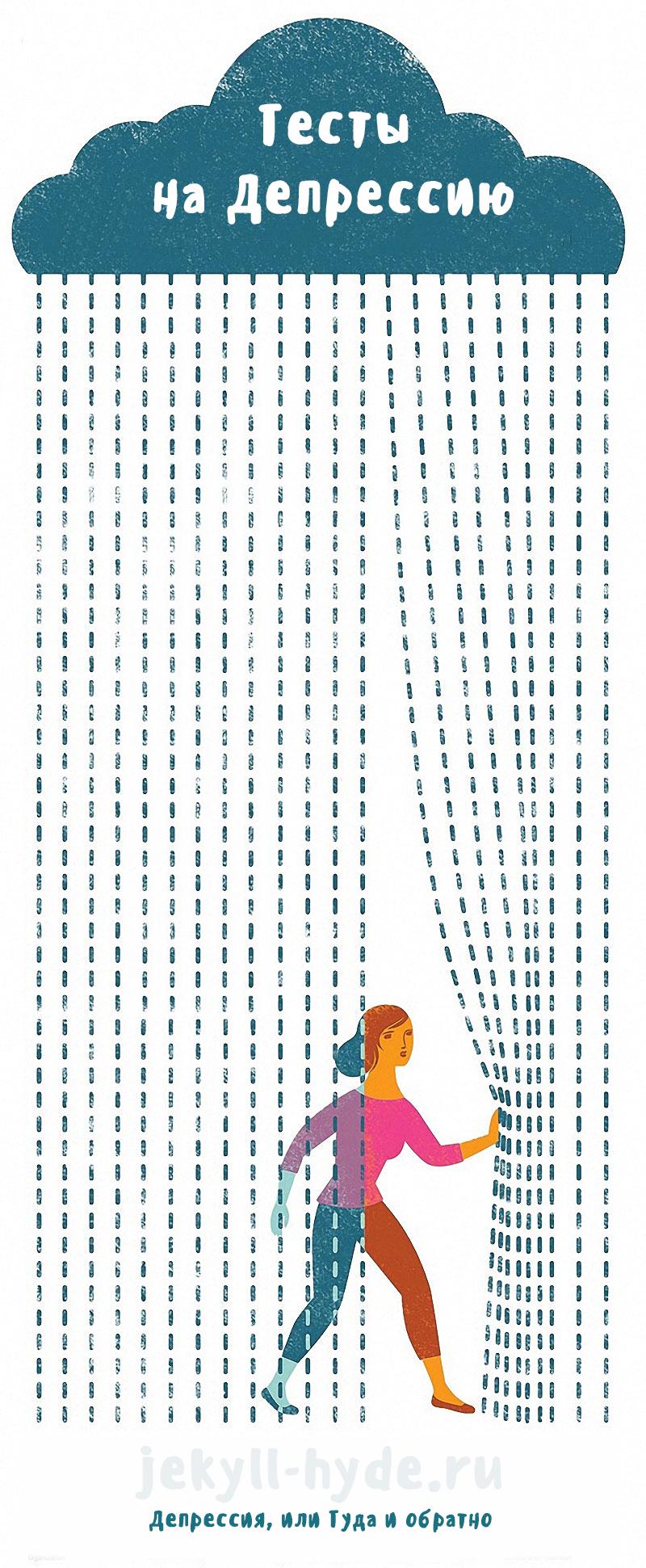Тест на депрессию онлайн