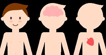 Госпитальная шкала тревоги и депрессии