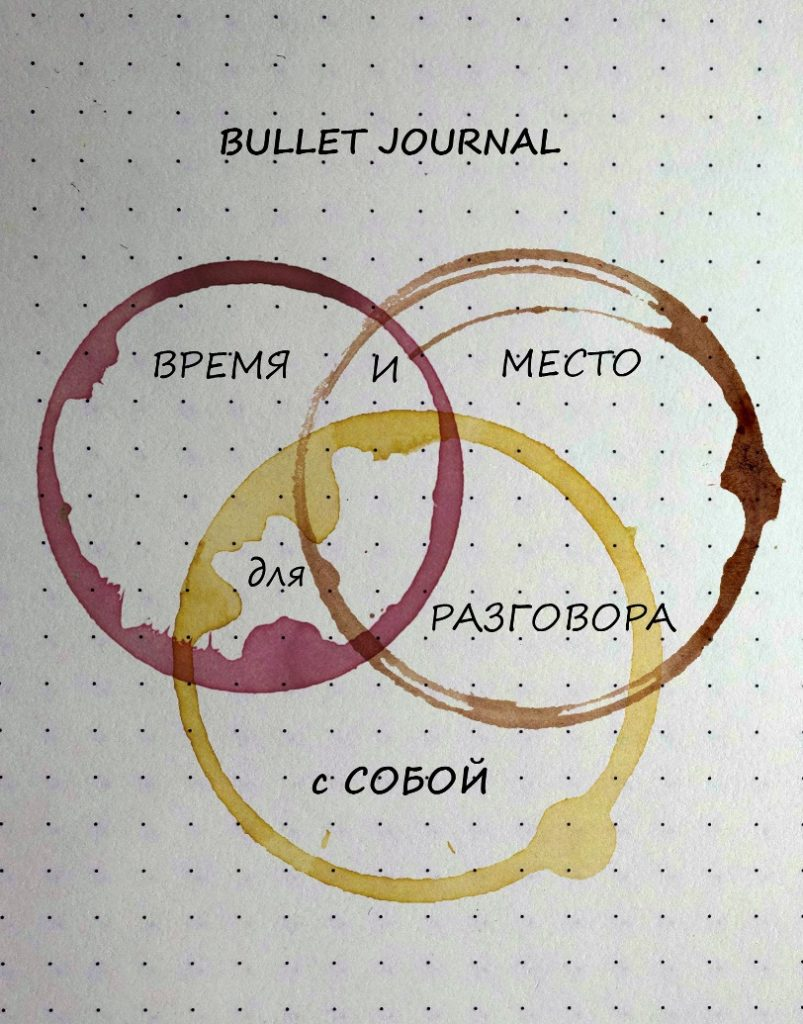 Bullet Journal для меня.