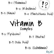 Витамины от стресса, депрессии и тревоги 3